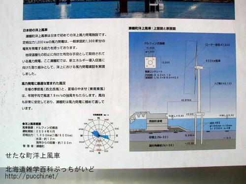 風力発電風車王国&発祥地北海道